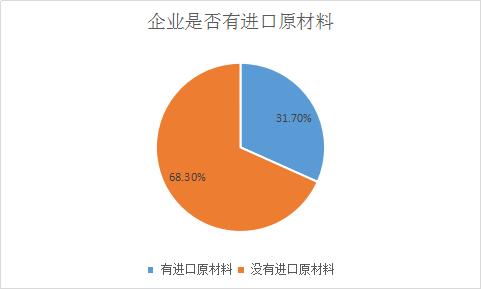 公司业务调查_北京天朝业务调查有限公司